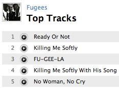 fugees top tracks Are We Ready For President Wyclef Jean?