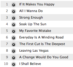screen shot 2010 07 14 at 13 32 49 Uncovering Sheryl Crow's Best Loved Tracks