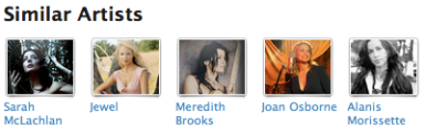 Last.fm Trends: The Women Of Country Pop