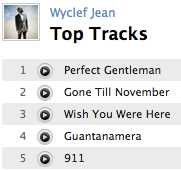 wyclef jean top tracks Are We Ready For President Wyclef Jean?