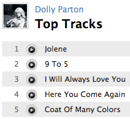 dolly parton top 5 Queen Of Country Dolly Partons Big Hits