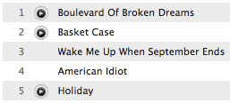 green day top five Last.fm Trends Looks At Lollapalooza Buzz Bands Green Day and Phoenix
