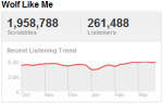 """tvotrtrend Last.fm Trends: TV On The Radio Is Back In Action With Upcoming """"Nine Types Of Light"""""""