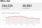 nickjonastrend1 Last.fm Trends: Joe Jonas Gets His Jam On